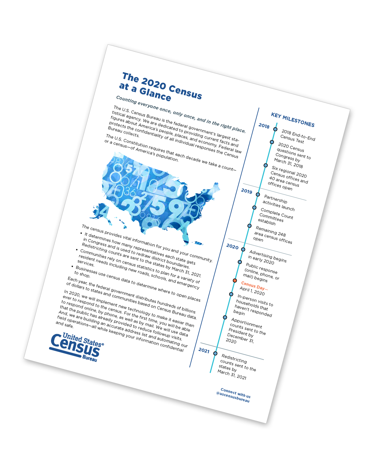 2020 Census at a glance